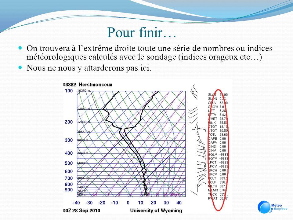 Pour finir… On trouvera à l'extrême droite toute une série de nombres ou indices météorologiques calculés avec le sondage (indices orageux etc…)