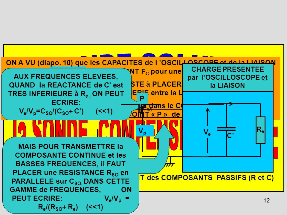SECONDE SOLUTION: la SONDE COMPENSEE PASSIVE