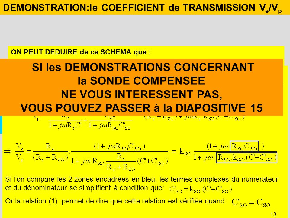 DEMONSTRATION:le COEFFICIENT de TRANSMISSION Ve/Vp