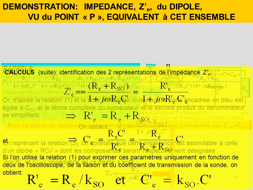 DEMONSTRATION: IMPEDANCE, Z'e, du DIPOLE,