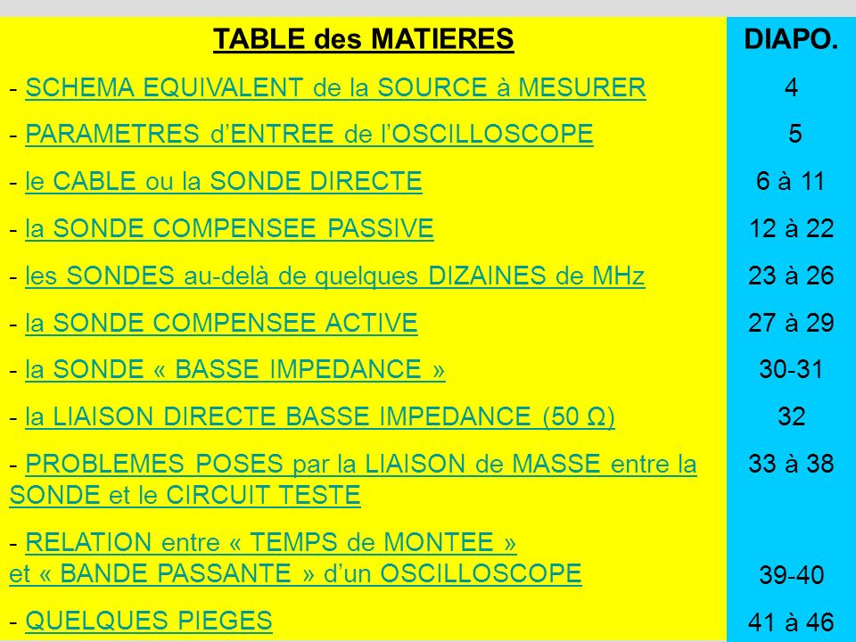 TABLE des MATIERES DIAPO.