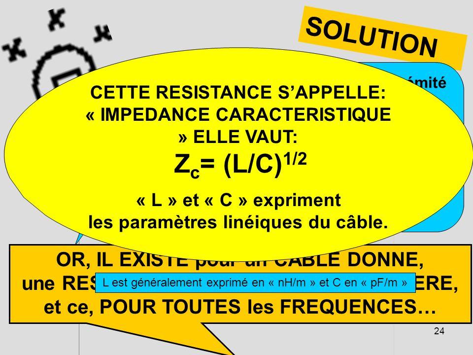SOLUTION CETTE RESISTANCE S'APPELLE: « IMPEDANCE CARACTERISTIQUE » ELLE VAUT: Zc= (L/C)1/2.