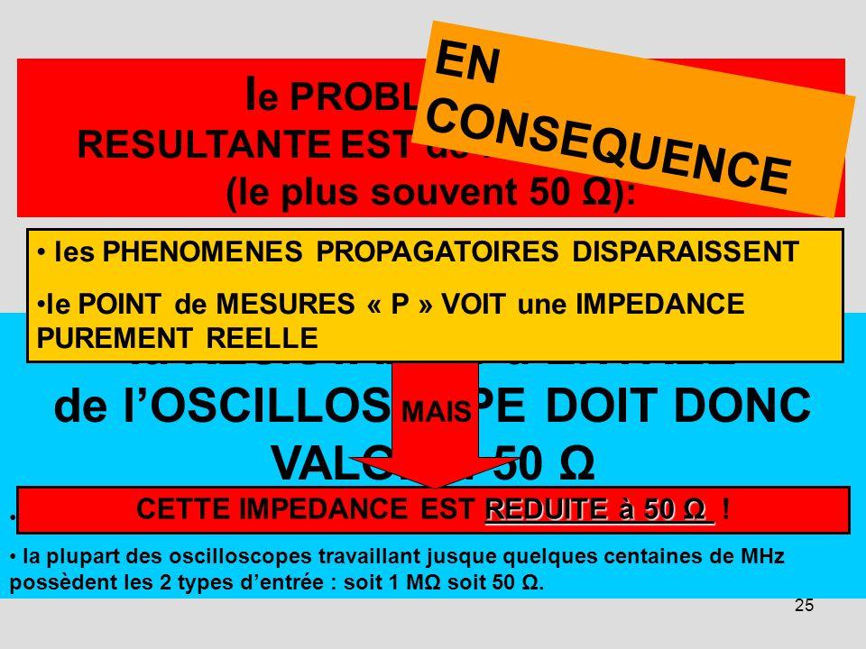 la RESISTANCE d'ENTREE de l'OSCILLOSCOPE DOIT DONC VALOIR : 50 Ω