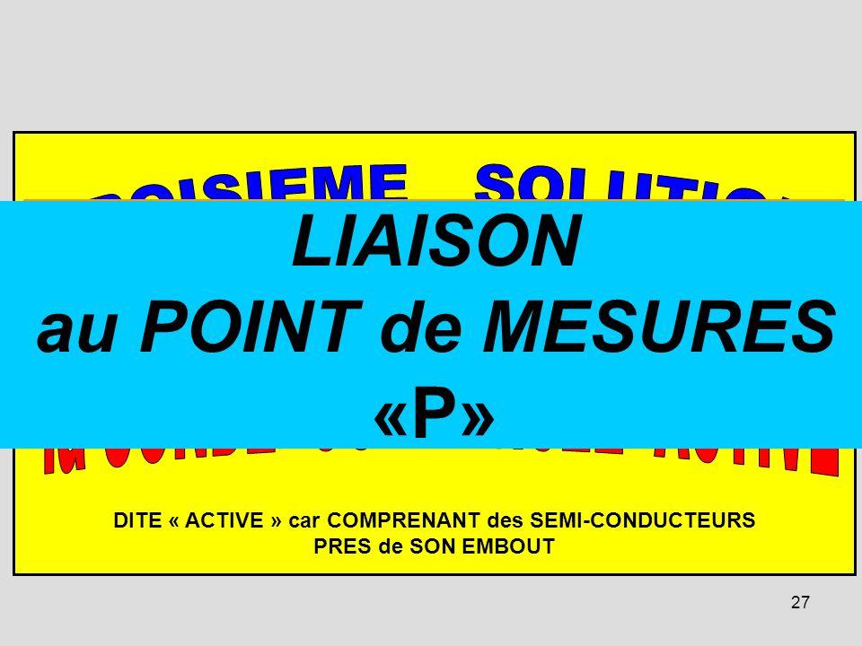 DITE « ACTIVE » car COMPRENANT des SEMI-CONDUCTEURS PRES de SON EMBOUT