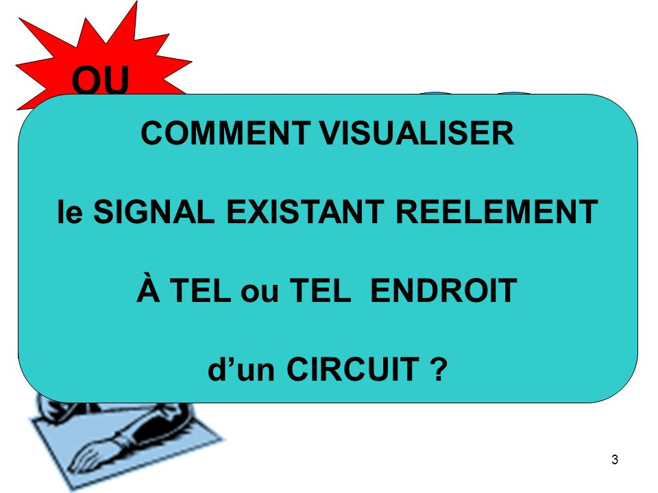 OU COMMENT VISUALISER le SIGNAL EXISTANT REELEMENT