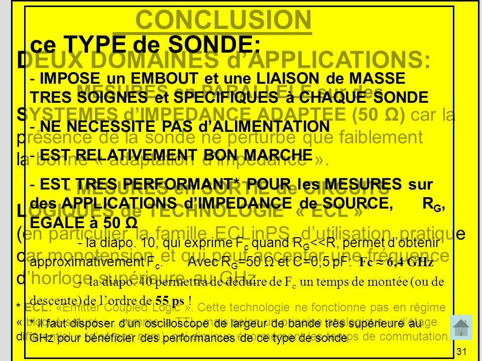 CONCLUSION ce TYPE de SONDE: DEUX DOMAINES d'APPLICATIONS: