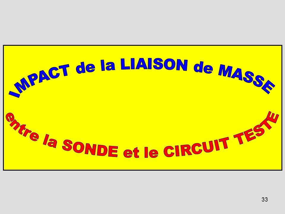 IMPACT de la LIAISON de MASSE