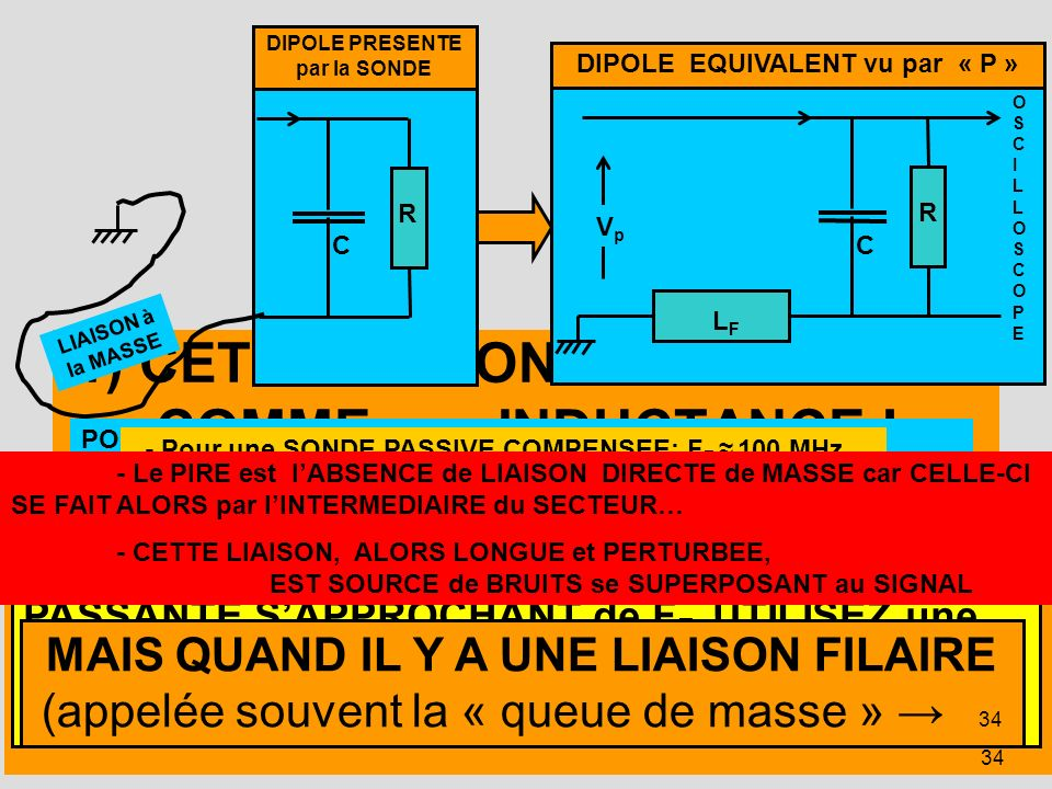 1) CETTE LIAISON se COMPORTE COMME une INDUCTANCE !