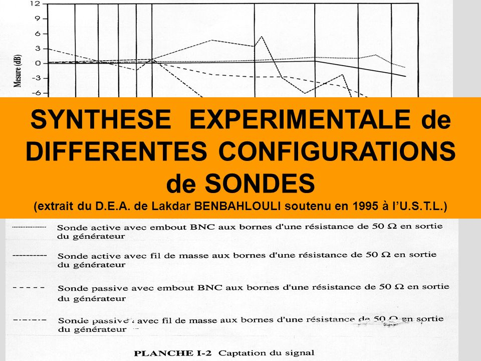 SYNTHESE EXPERIMENTALE de DIFFERENTES CONFIGURATIONS de SONDES (extrait du D.E.A.