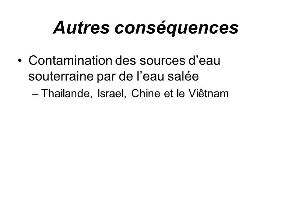 Autres conséquences Contamination des sources d'eau souterraine par de l'eau salée.