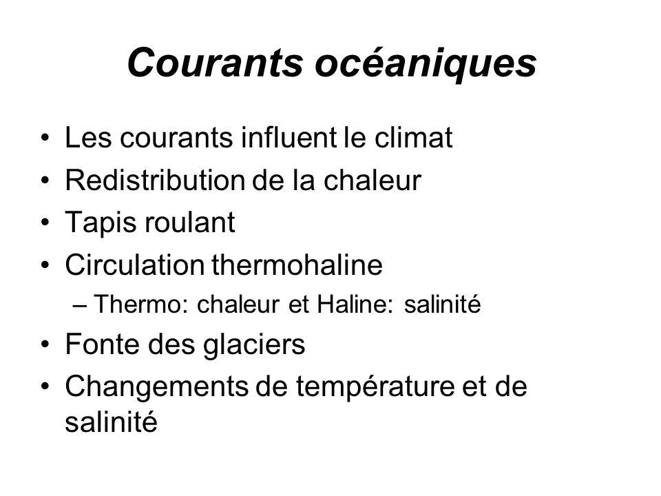 Courants océaniques Les courants influent le climat