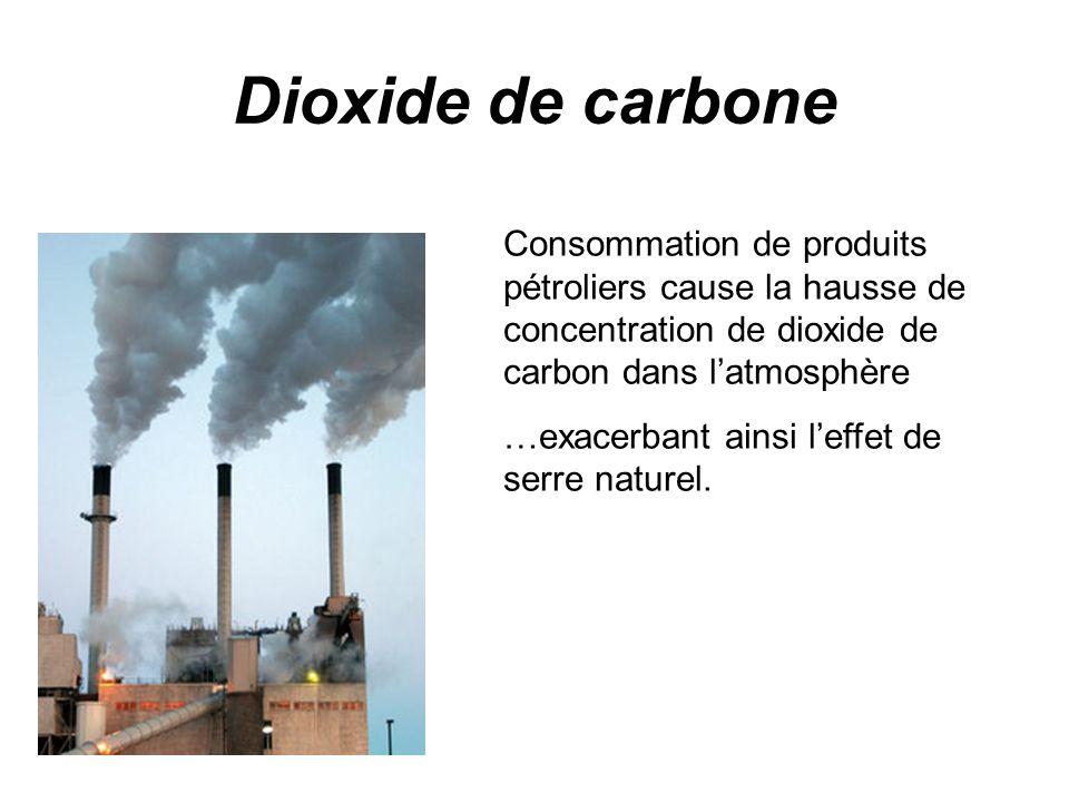 Dioxide de carbone Consommation de produits pétroliers cause la hausse de concentration de dioxide de carbon dans l'atmosphère.