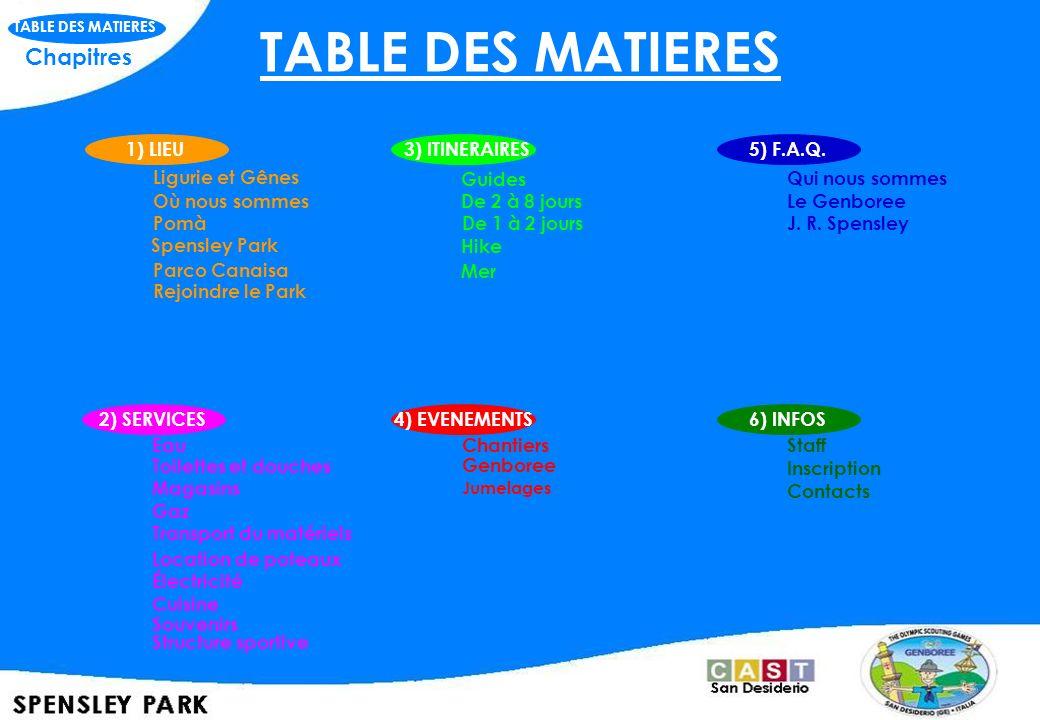 TABLE DES MATIERES Chapitres 1) LIEU 3) ITINERAIRES 5) F.A.Q.