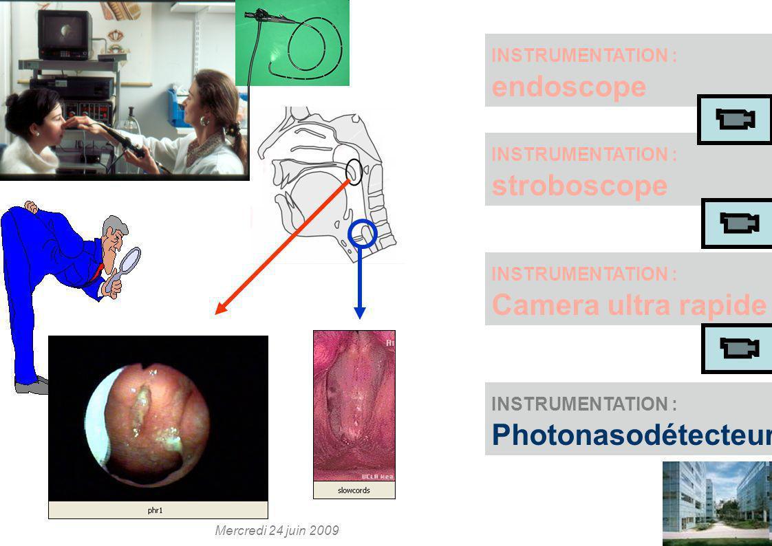 endoscope stroboscope Camera ultra rapide Photonasodétecteur