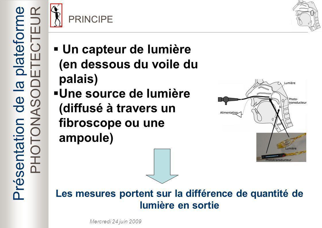 Les mesures portent sur la différence de quantité de lumière en sortie