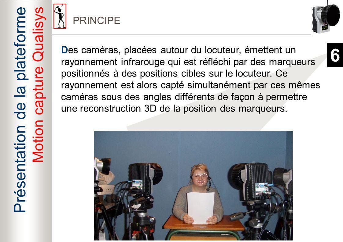 6 Présentation de la plateforme Motion capture Qualisys BILAN PRINCIPE