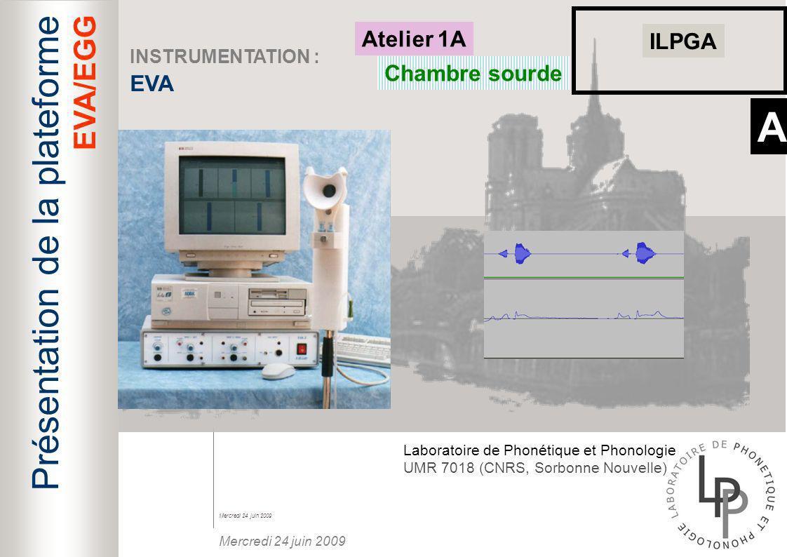 A Présentation de la plateforme EVA/EGG Atelier 1A ILPGA EVA