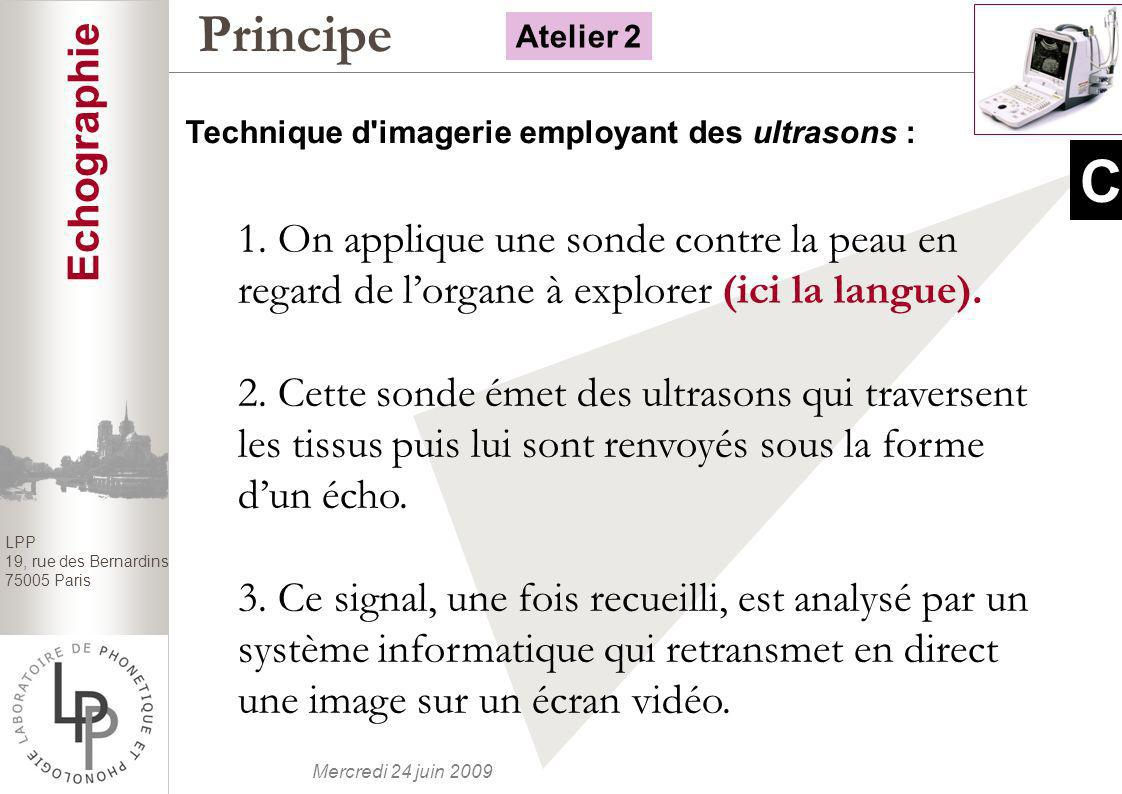 C Principe Echographie