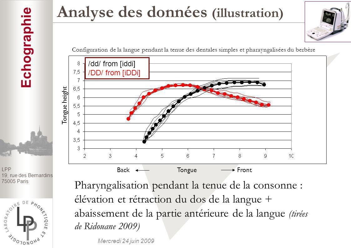 Analyse des données (illustration)