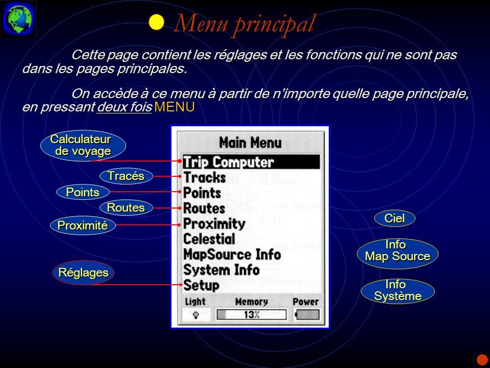 Menu principalCette page contient les réglages et les fonctions qui ne sont pas dans les pages principales.