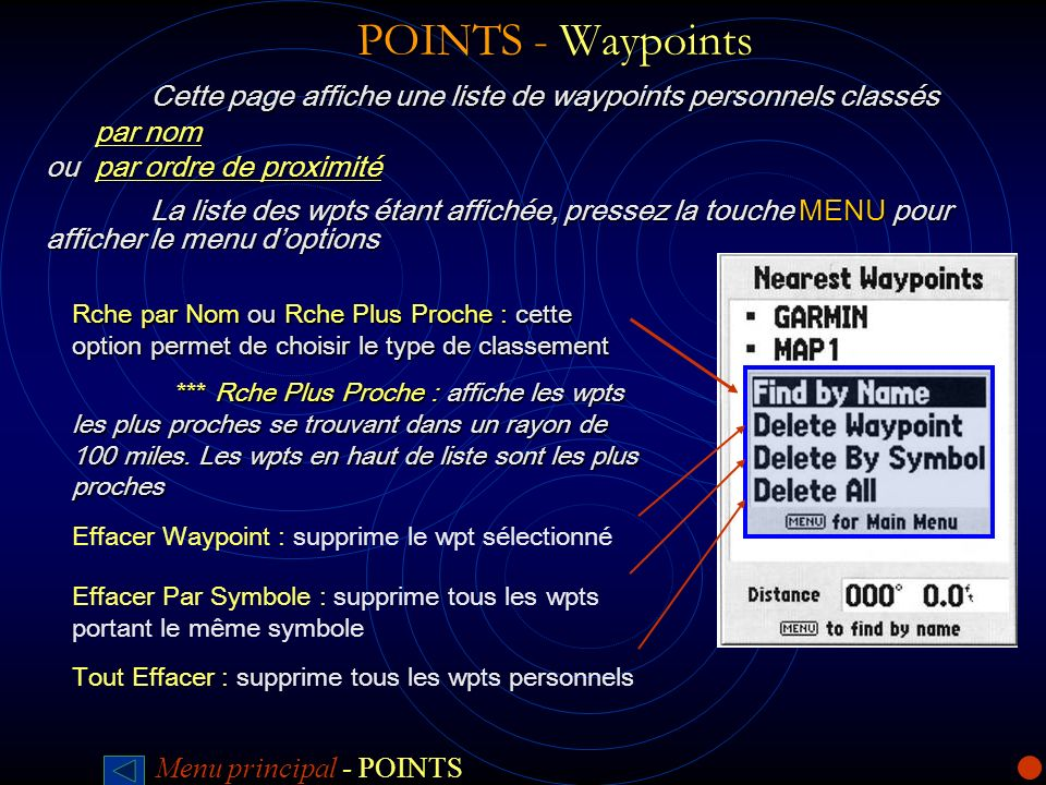 POINTS - Waypoints Cette page affiche une liste de waypoints personnels classés. par nom. ou par ordre de proximité.