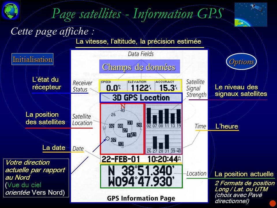 Page satellites - Information GPS