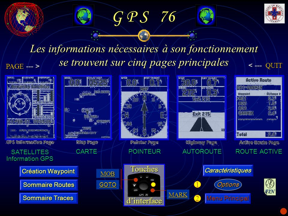 G P S 76 Les informations nécessaires à son fonctionnement se trouvent sur cinq pages principales.