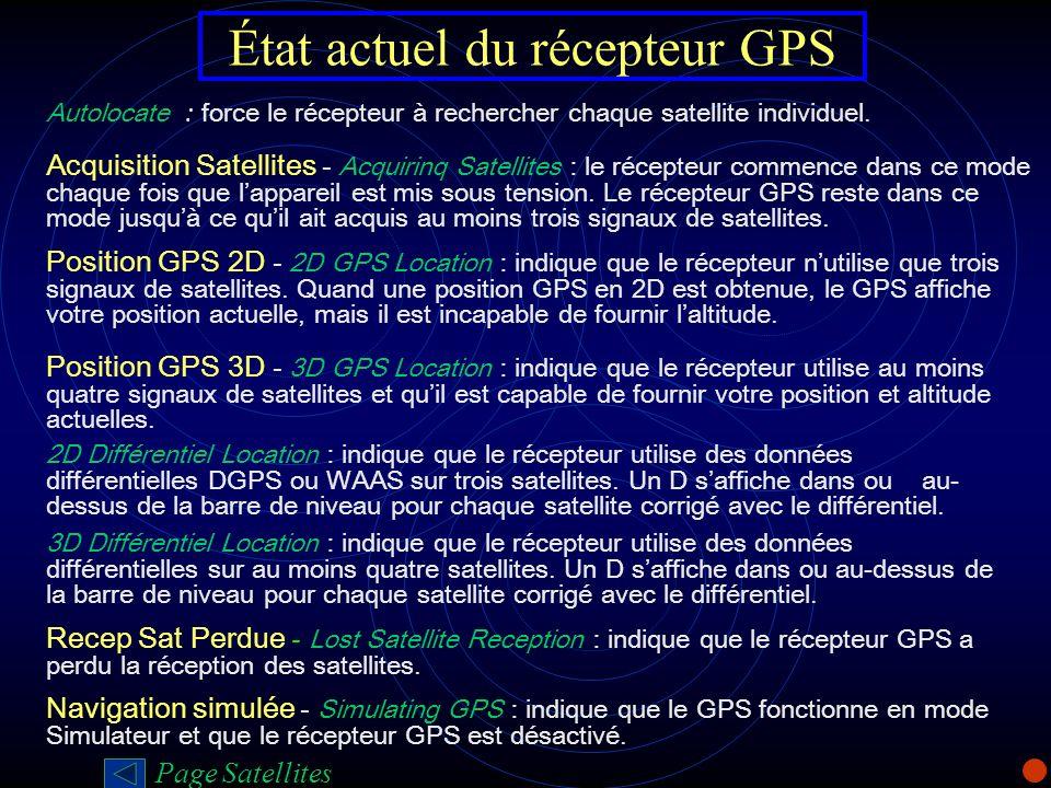 État actuel du récepteur GPS
