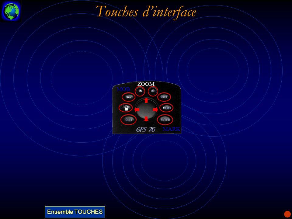 Touches d'interface ZOOM MOB MARK Ensemble TOUCHES