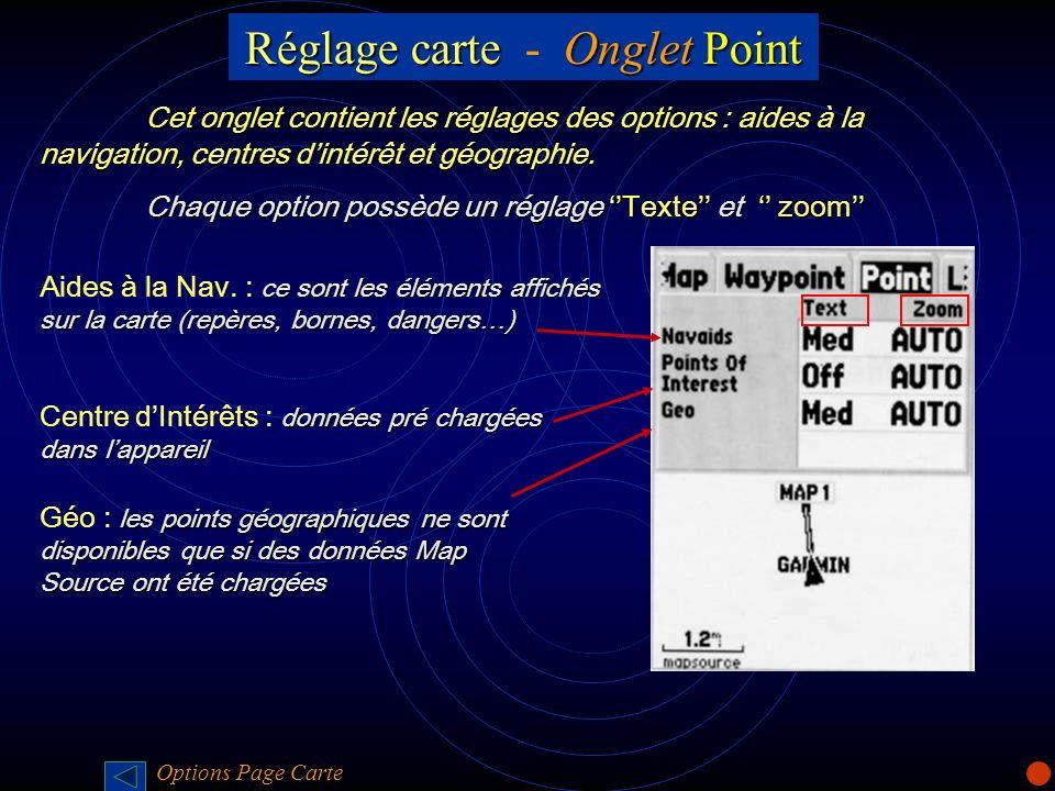 Réglage carte - Onglet Point