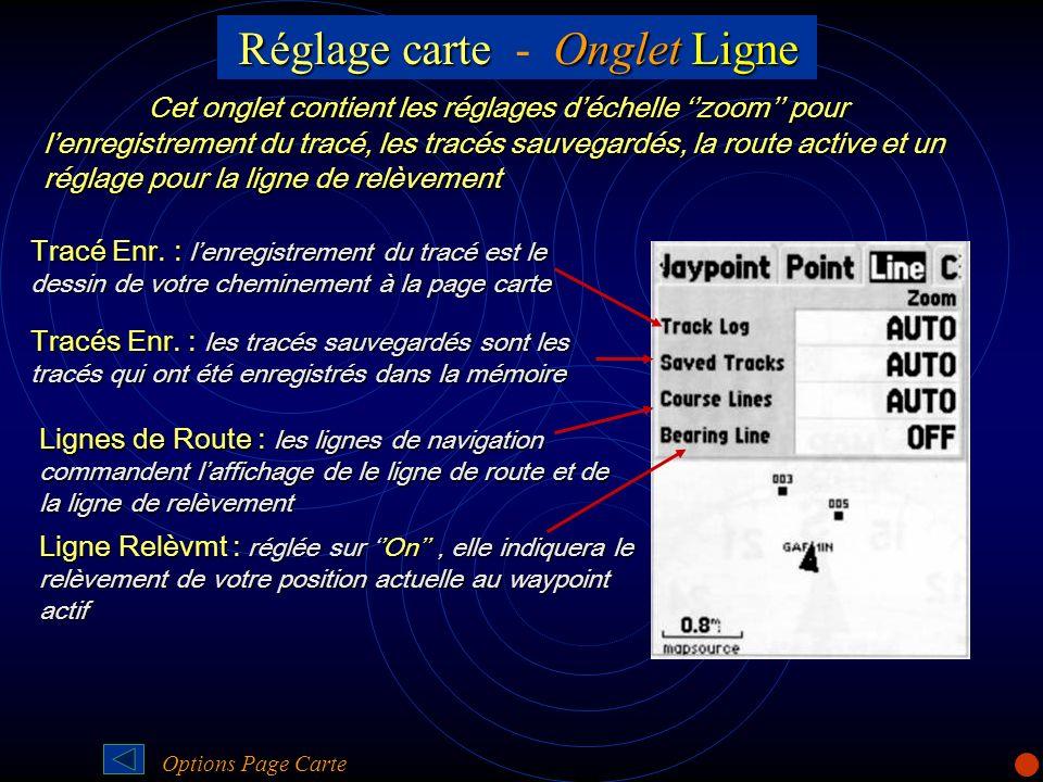 Réglage carte - Onglet Ligne