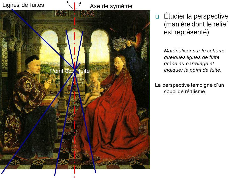 Étudier la perspective (manière dont le relief est représenté)