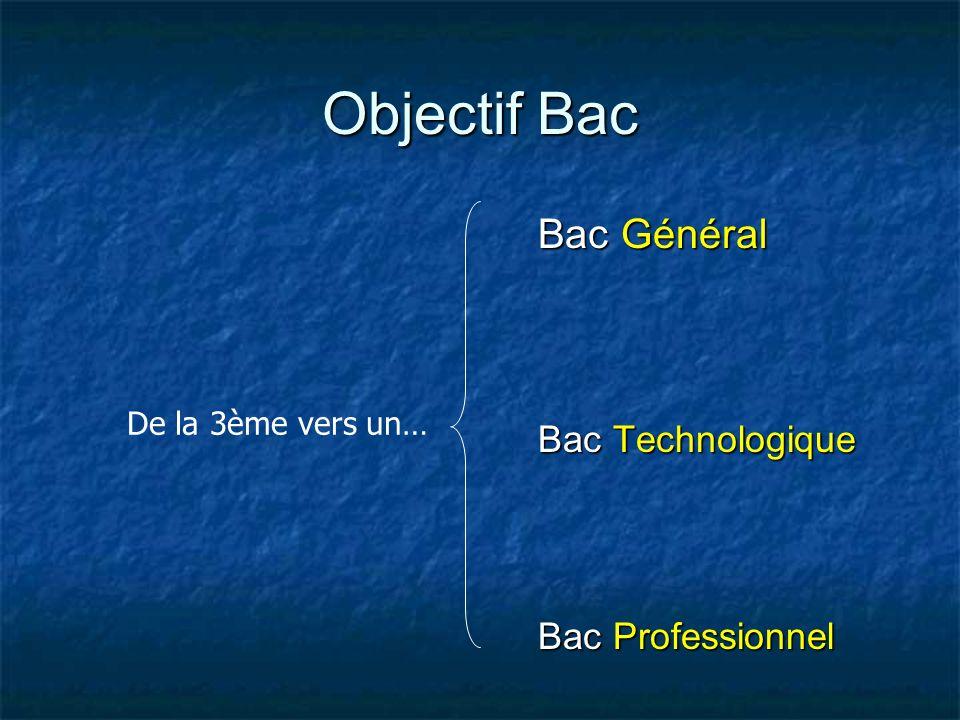 Objectif Bac Bac Général Bac Technologique Bac Professionnel