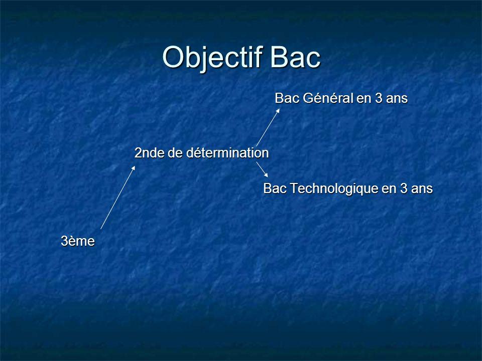 Objectif Bac Bac Général en 3 ans 2nde de détermination