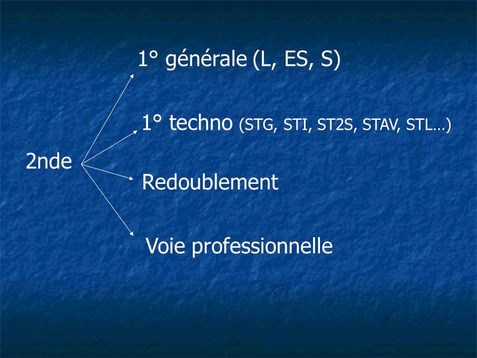 1° générale (L, ES, S) 1° techno (STG, STI, ST2S, STAV, STL…) 2nde.