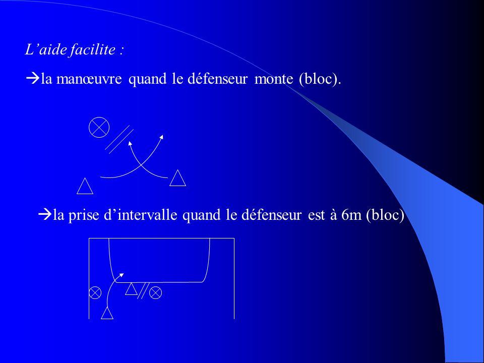 L'aide facilite : la manœuvre quand le défenseur monte (bloc).