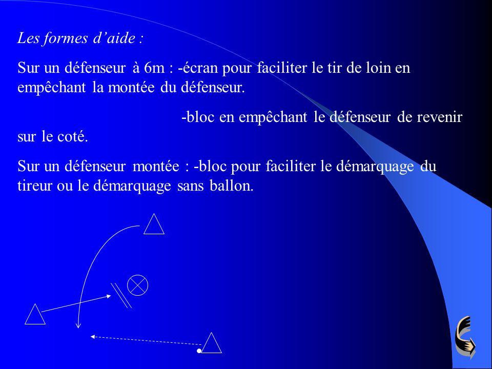 Les formes d'aide : Sur un défenseur à 6m : -écran pour faciliter le tir de loin en empêchant la montée du défenseur.