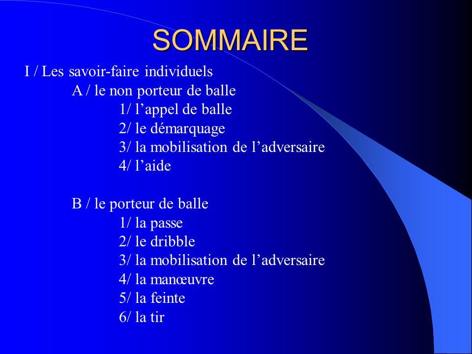 SOMMAIRE I / Les savoir-faire individuels A / le non porteur de balle