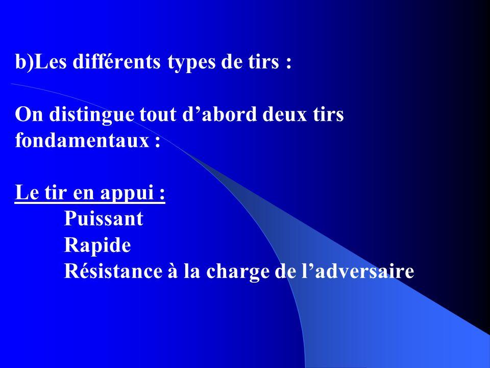 b)Les différents types de tirs : On distingue tout d'abord deux tirs fondamentaux : Le tir en appui : Puissant Rapide Résistance à la charge de l'adversaire