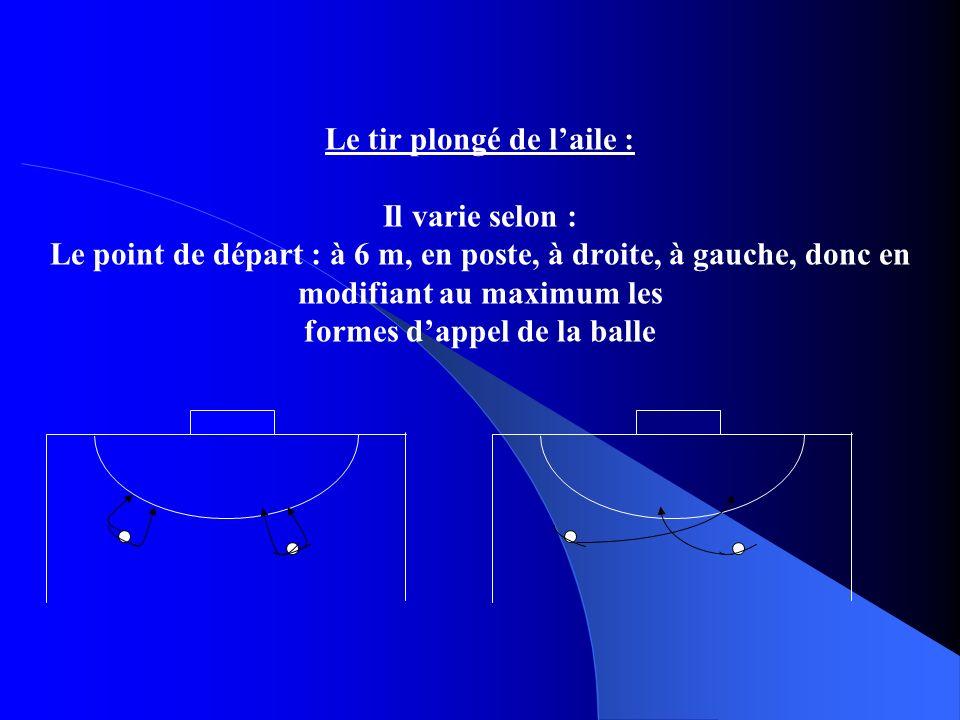 Le tir plongé de l'aile : Il varie selon : Le point de départ : à 6 m, en poste, à droite, à gauche, donc en modifiant au maximum les formes d'appel de la balle