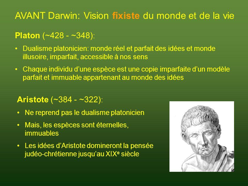 AVANT Darwin: Vision fixiste du monde et de la vie