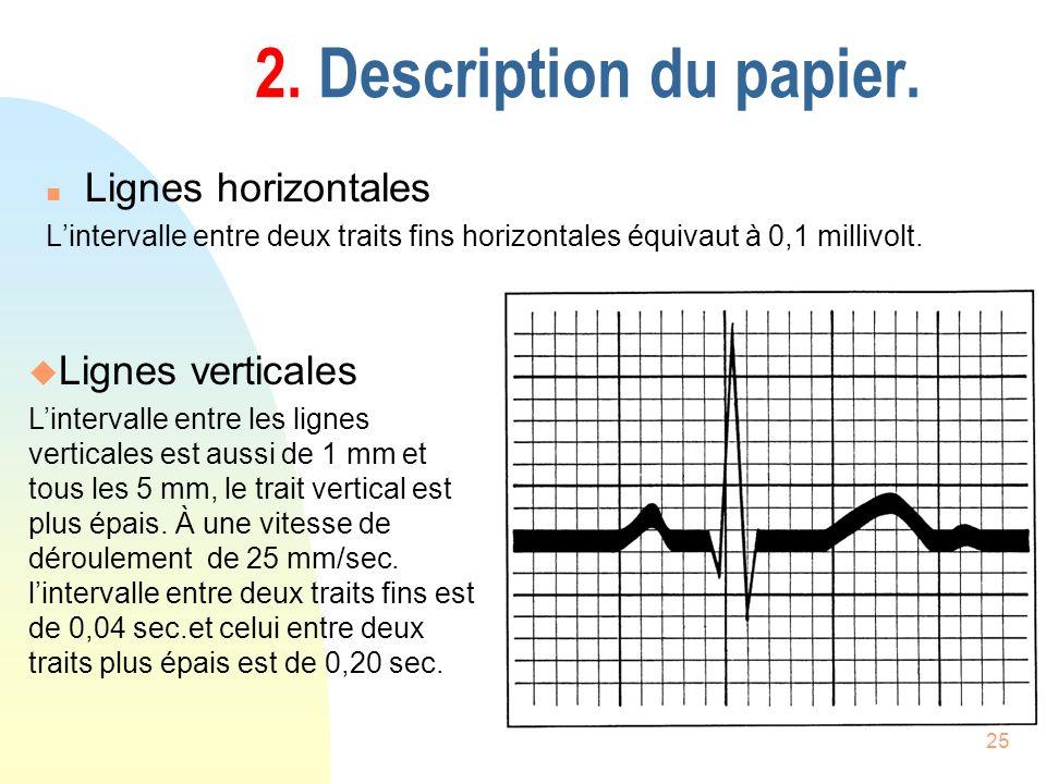 2. Description du papier. Lignes horizontales Lignes verticales