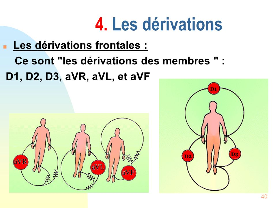 4. Les dérivations Les dérivations frontales :