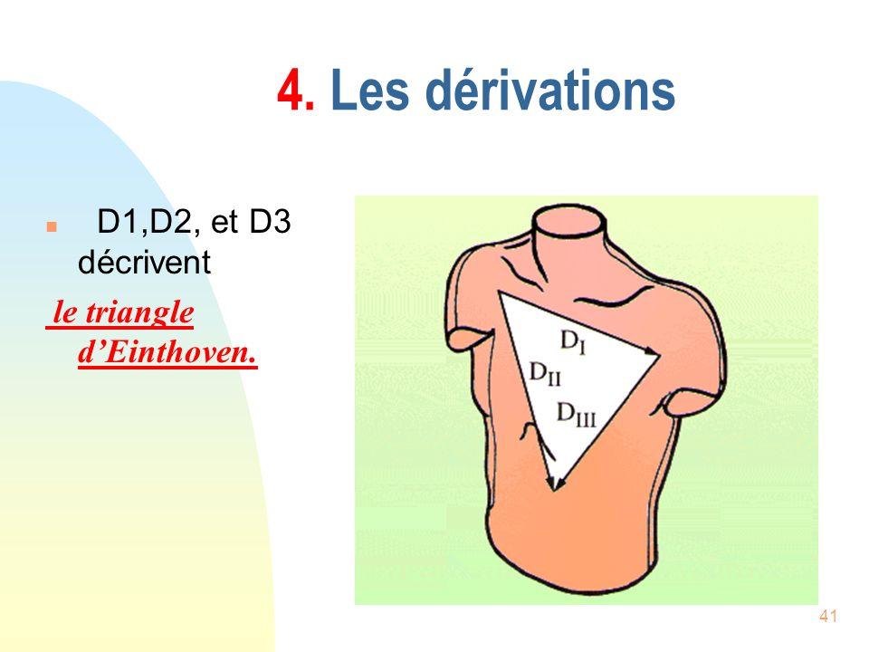 4. Les dérivations D1,D2, et D3 décrivent le triangle d'Einthoven.