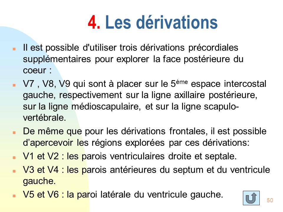 4. Les dérivations Il est possible d utiliser trois dérivations précordiales supplémentaires pour explorer la face postérieure du coeur :