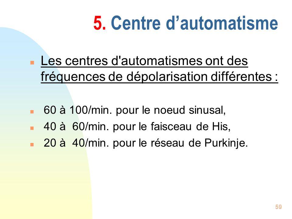5. Centre d'automatisme Les centres d automatismes ont des fréquences de dépolarisation différentes :