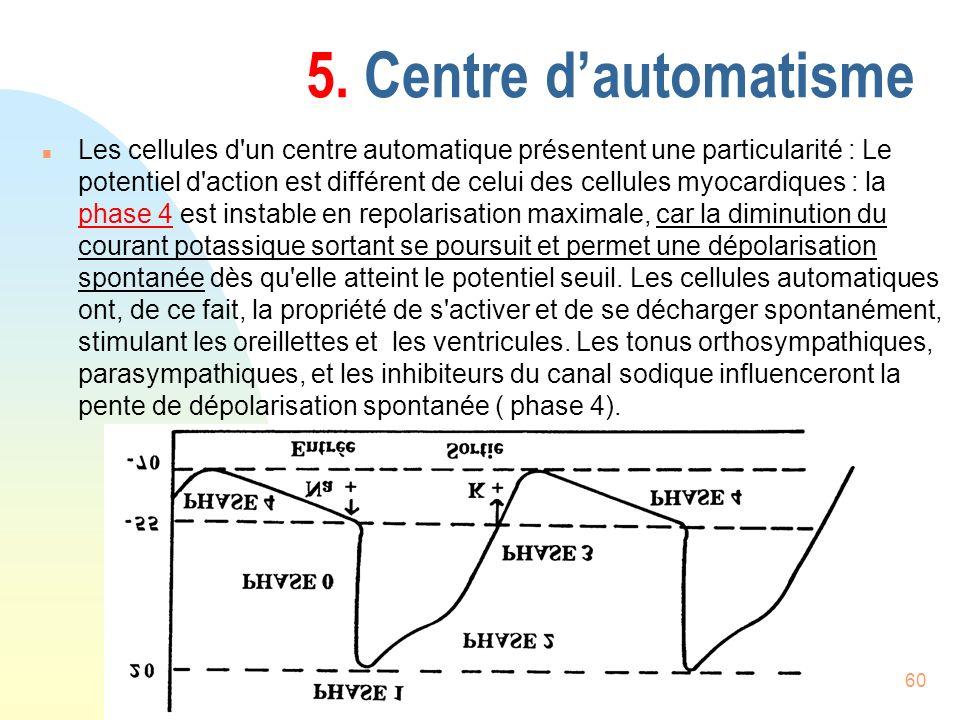 5. Centre d'automatisme