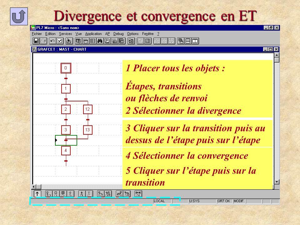 Divergence et convergence en ET