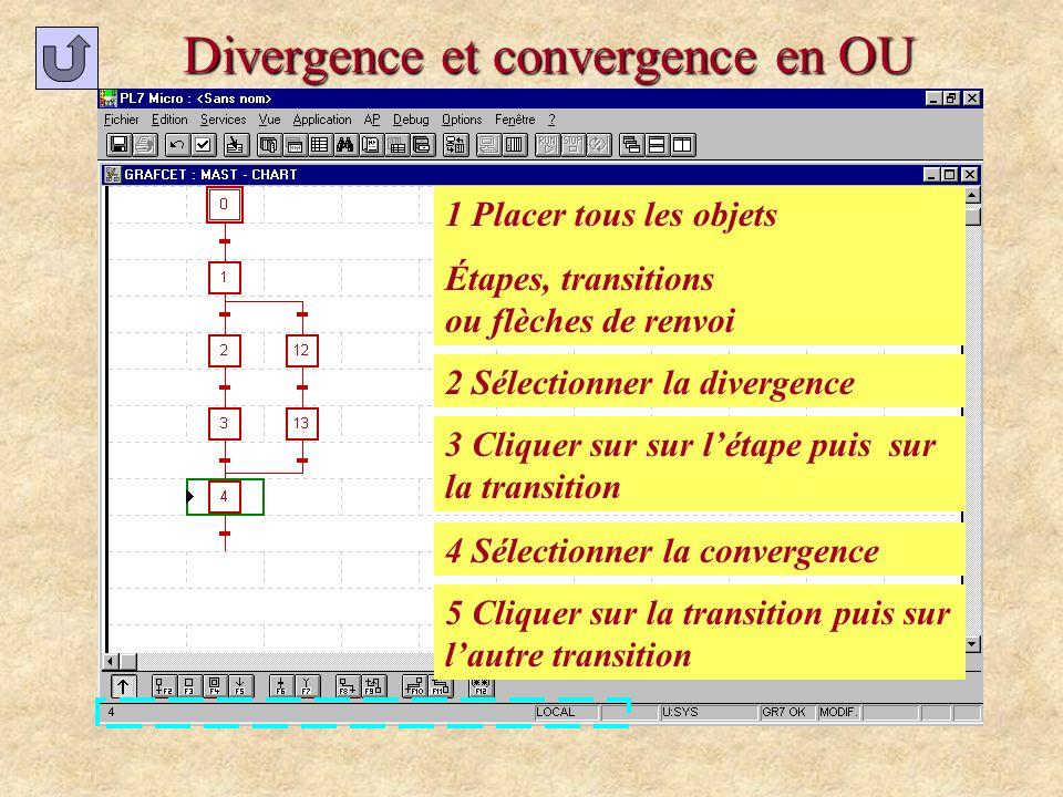 Divergence et convergence en OU