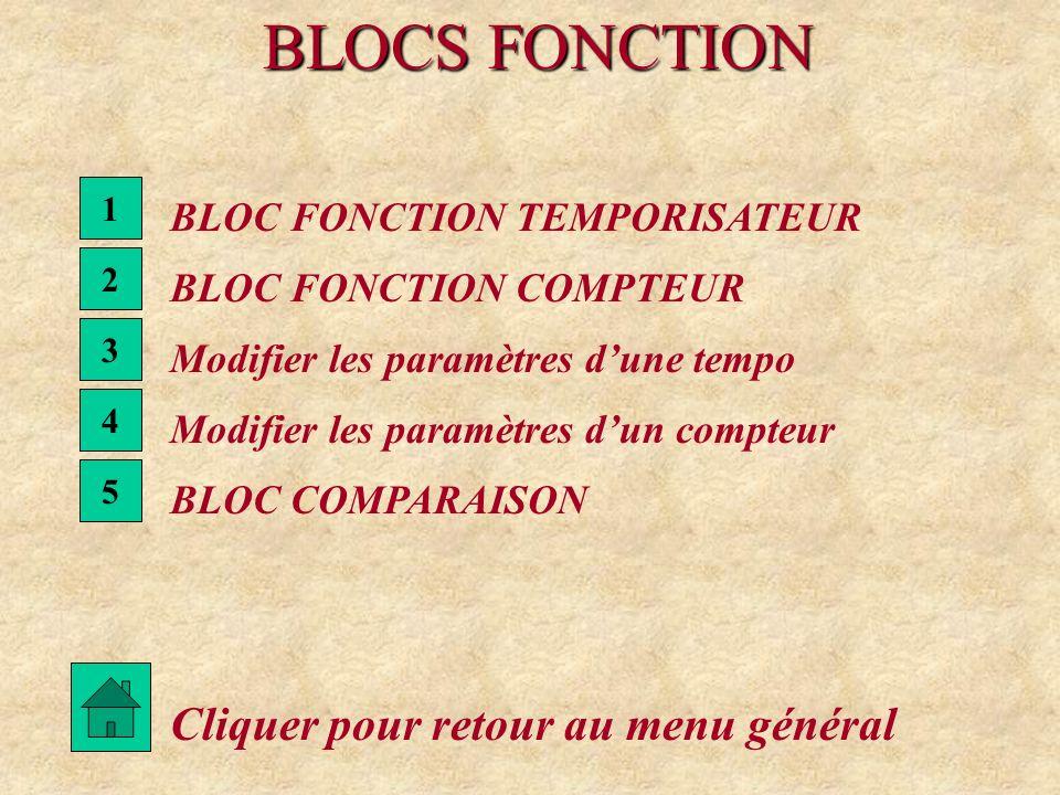 BLOCS FONCTION Cliquer pour retour au menu général